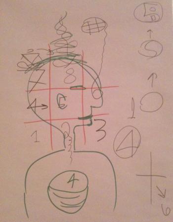 Karam-Kriya-diagram-1-washed-350×450